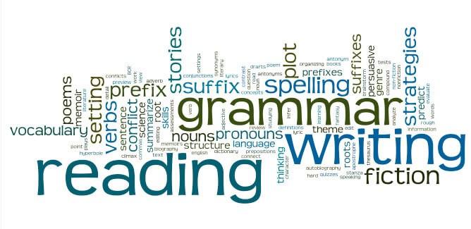 Consejos para hacer un writing correctamente
